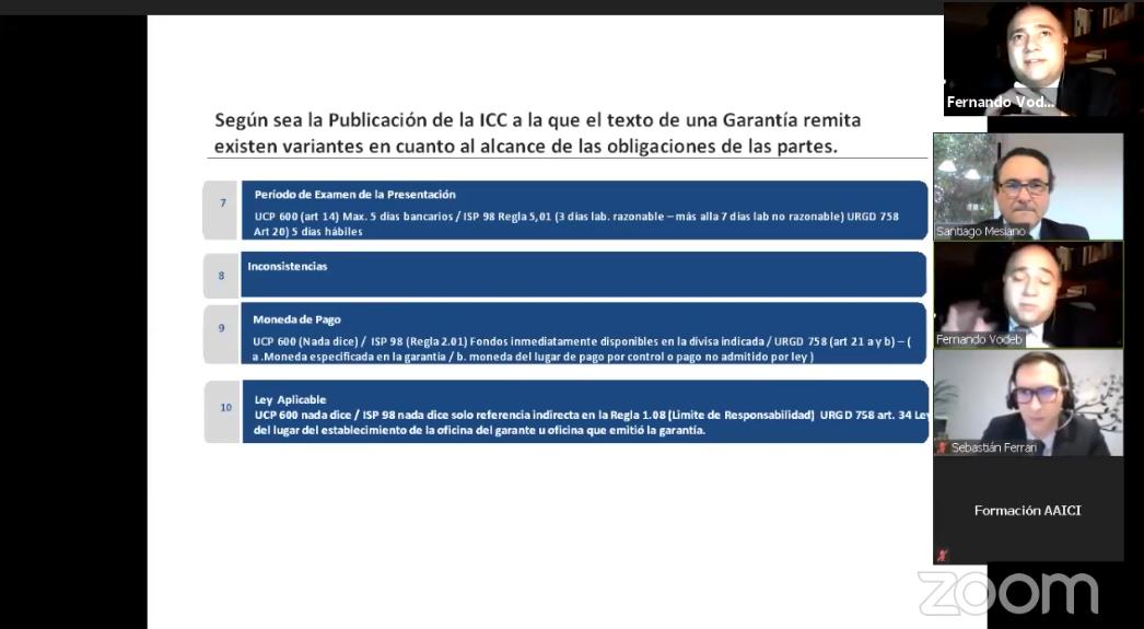 Capacitaciones de ICC Argentina